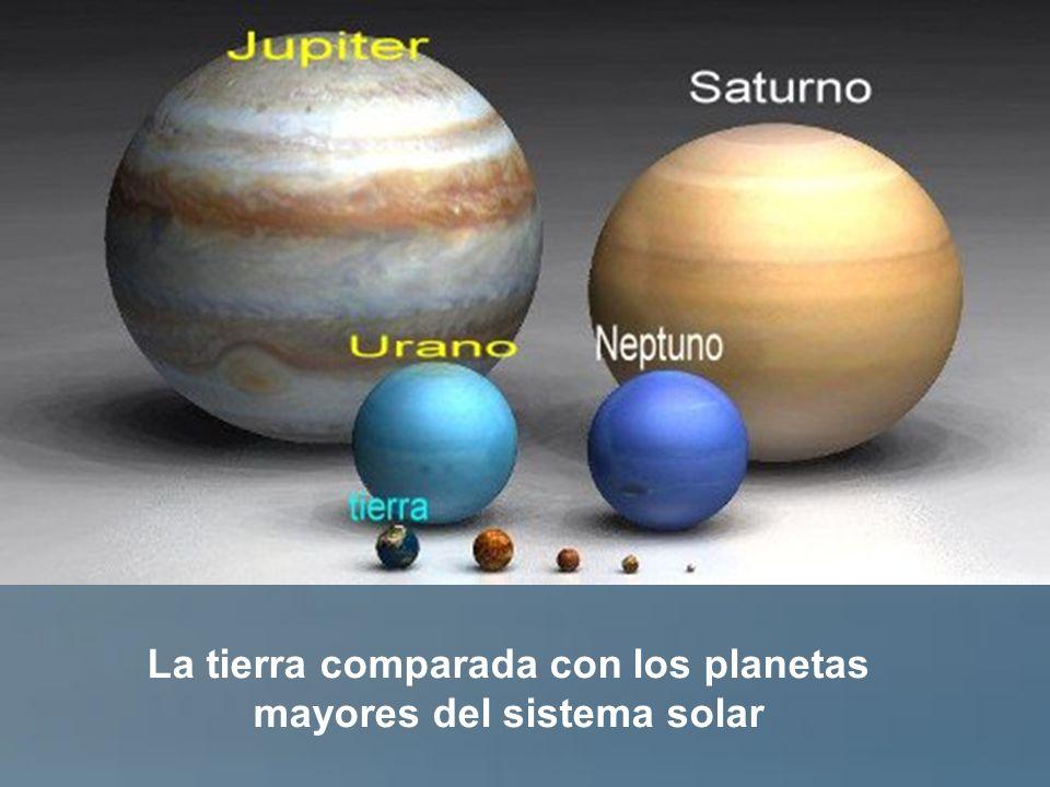 La tierra comparada con el sol