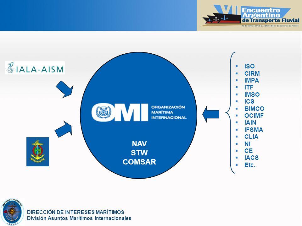 YOUR LOGO DIRECCIÓN DE INTERESES MARÍTIMOS División Asuntos Marítimos Internacionales ISO CIRM IMPA ITF IMSO ICS BIMCO OCIMF IAIN IFSMA CLIA NI CE IACS Etc.