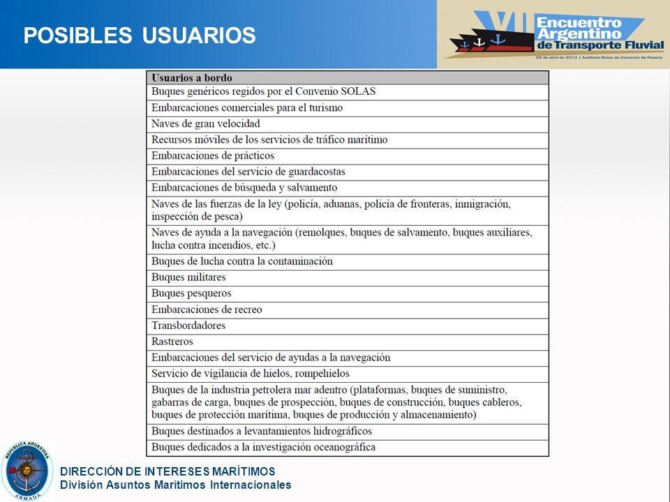 YOUR LOGO DIRECCIÓN DE INTERESES MARÍTIMOS División Asuntos Marítimos Internacionales POSIBLES USUARIOS