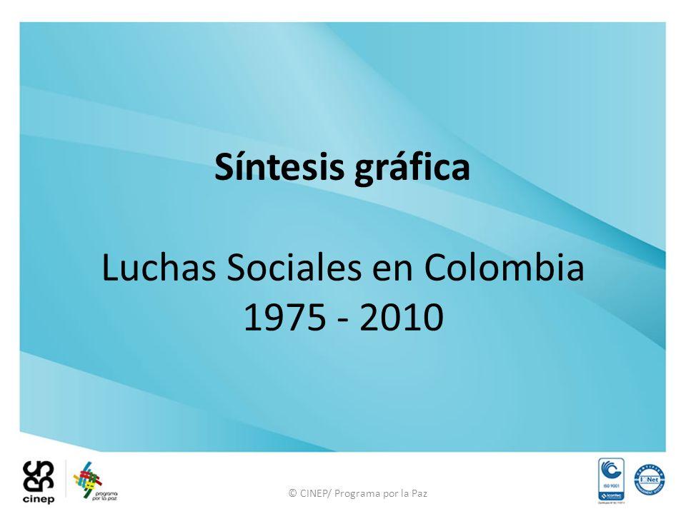 Síntesis gráfica Luchas Sociales en Colombia 1975 - 2010 © CINEP/ Programa por la Paz