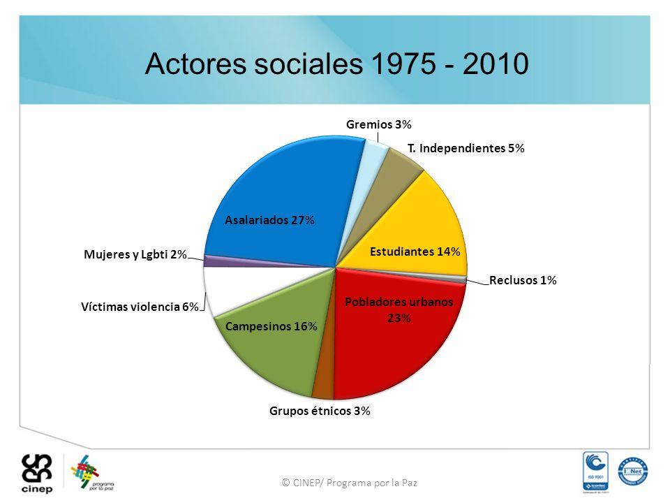 © CINEP/ Programa por la Paz Actores sociales 1975 - 2010