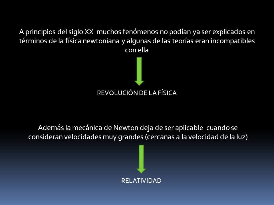 A principios del siglo XX muchos fenómenos no podían ya ser explicados en términos de la física newtoniana y algunas de las teorías eran incompatibles