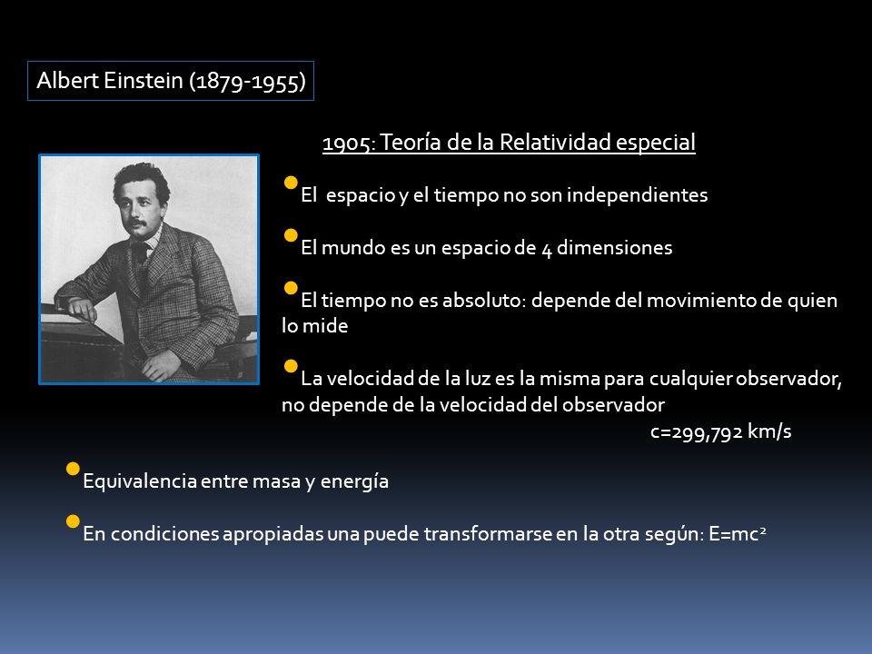 Albert Einstein (1879-1955) 1905: Teoría de la Relatividad especial El espacio y el tiempo no son independientes El mundo es un espacio de 4 dimension