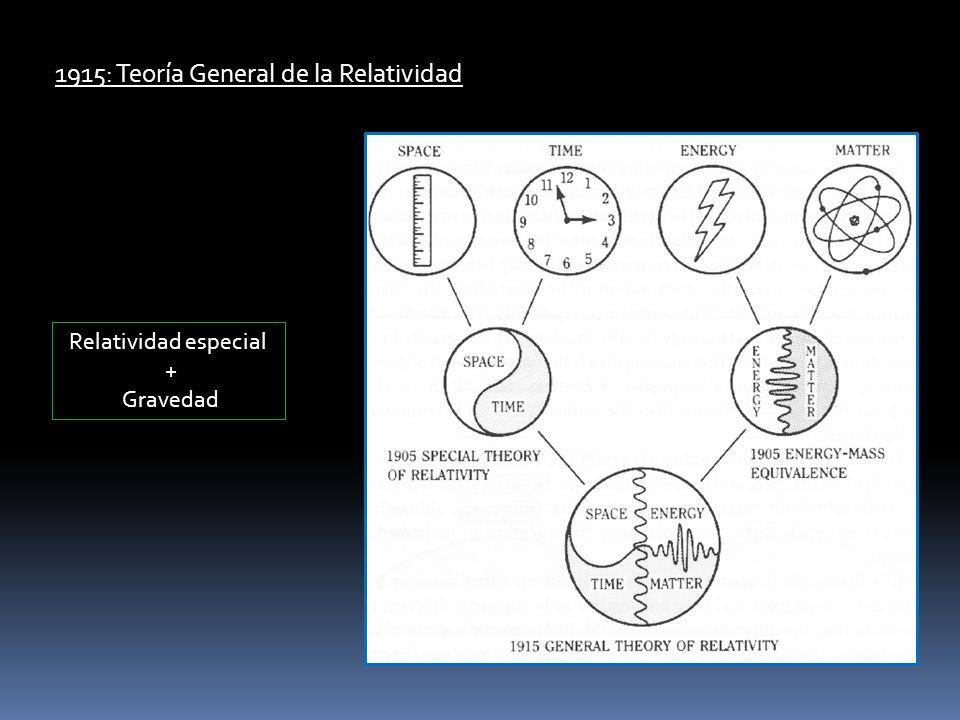 1915: Teoría General de la Relatividad Relatividad especial + Gravedad