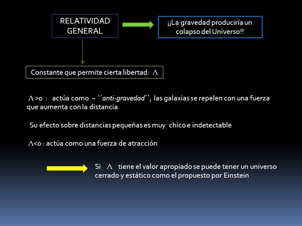 RELATIVIDAD GENERAL ¡¡La gravedad produciría un colapso del Universo!! Constante que permite cierta libertad: >0 : actúa como ~ ´´anti-gravedad´´, las