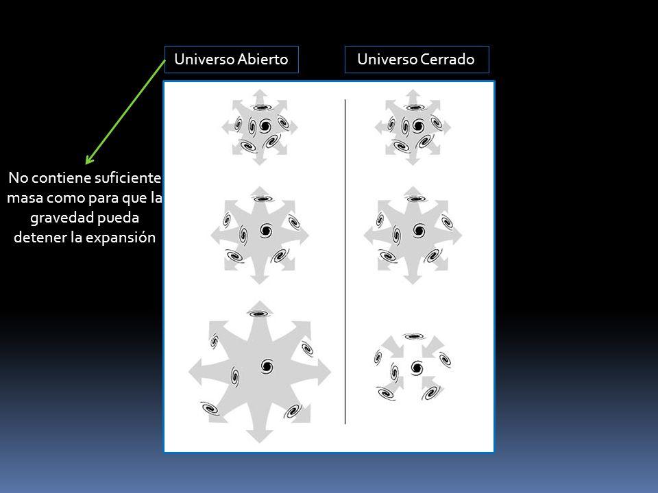 Universo AbiertoUniverso Cerrado No contiene suficiente masa como para que la gravedad pueda detener la expansión