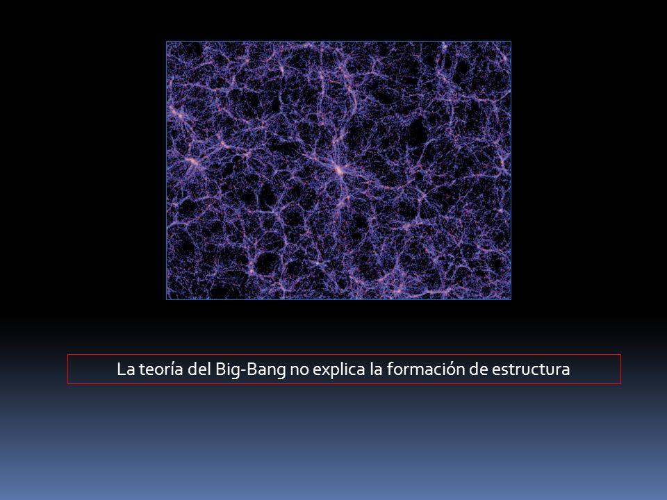 La teoría del Big-Bang no explica la formación de estructura