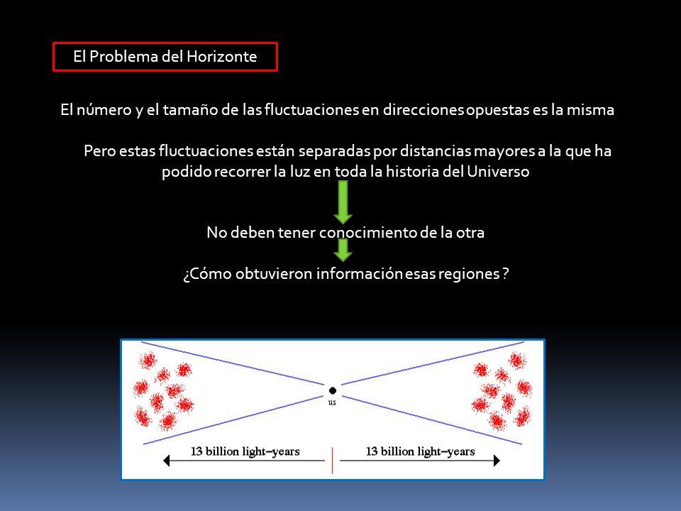 El número y el tamaño de las fluctuaciones en direcciones opuestas es la misma Pero estas fluctuaciones están separadas por distancias mayores a la qu