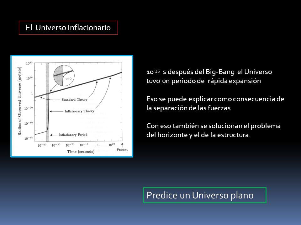 El Universo Inflacionario 10 -35 s después del Big-Bang el Universo tuvo un periodo de rápida expansión Eso se puede explicar como consecuencia de la