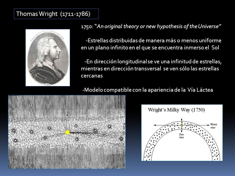 Thomas Wright (1711-1786) 1750: An original theory or new hypothesis of the Universe -Estrellas distribuidas de manera más o menos uniforme en un plan
