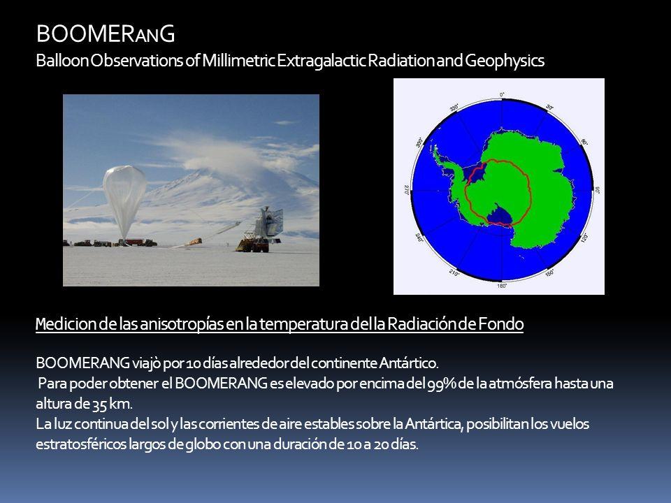 BOOMER AN G Balloon Observations of Millimetric Extragalactic Radiation and Geophysics M edicion de las anisotropías en la temperatura del la Radiació