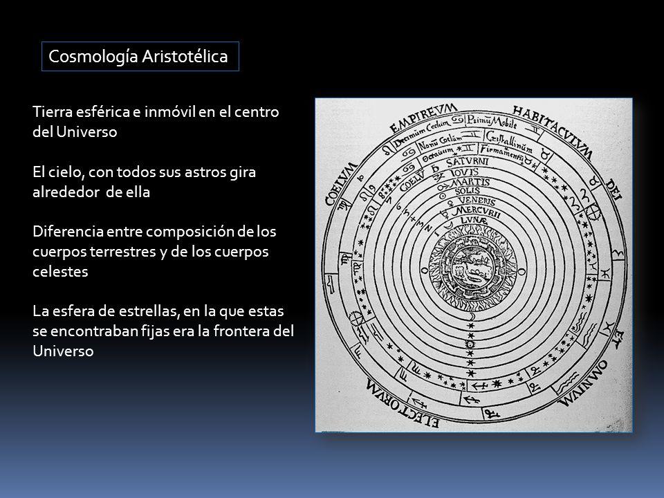 Cosmología Aristotélica Tierra esférica e inmóvil en el centro del Universo El cielo, con todos sus astros gira alrededor de ella Diferencia entre com