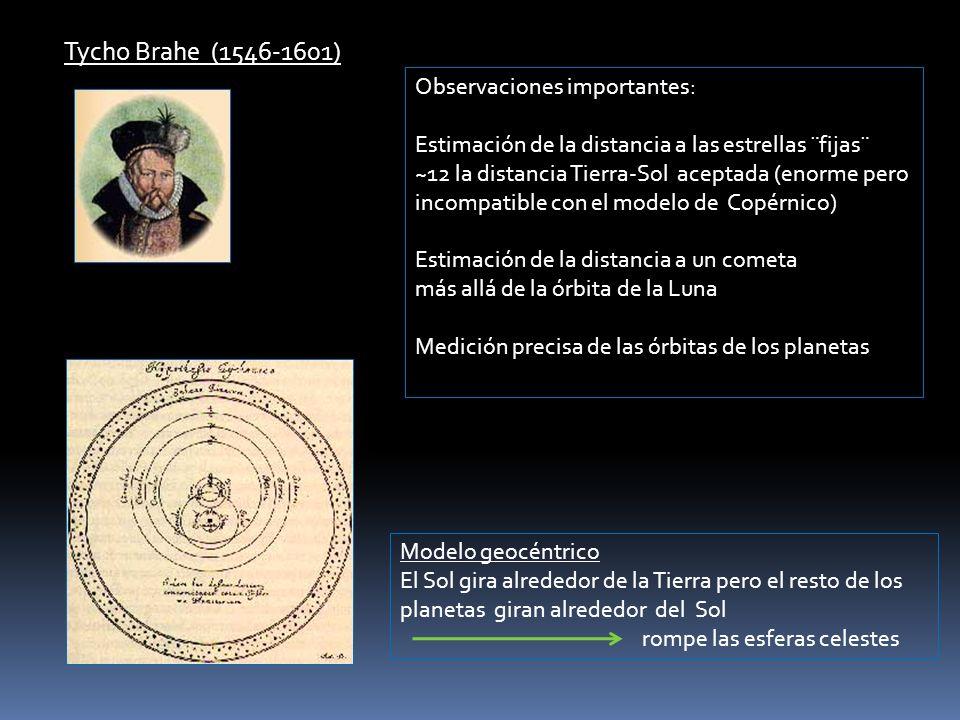 Tycho Brahe (1546-1601) Modelo geocéntrico El Sol gira alrededor de la Tierra pero el resto de los planetas giran alrededor del Sol rompe las esferas