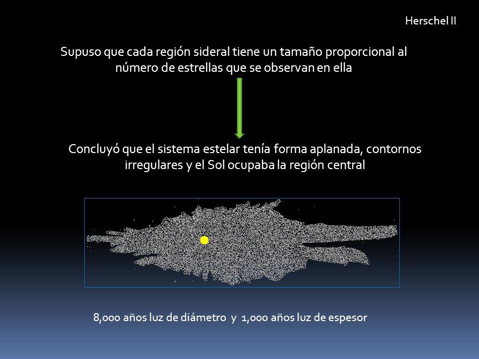 Herschel II Supuso que cada región sideral tiene un tamaño proporcional al número de estrellas que se observan en ella Concluyó que el sistema estelar