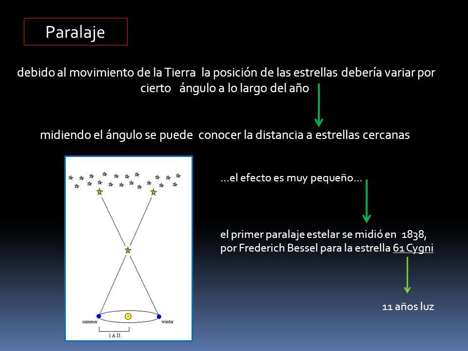 Paralaje debido al movimiento de la Tierra la posición de las estrellas debería variar por cierto ángulo a lo largo del año midiendo el ángulo se pued