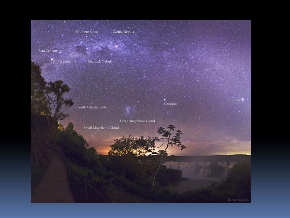 Paralaje debido al movimiento de la Tierra la posición de las estrellas debería variar por cierto ángulo a lo largo del año midiendo el ángulo se puede conocer la distancia a estrellas cercanas …el efecto es muy pequeño… el primer paralaje estelar se midió en 1838, por Frederich Bessel para la estrella 61 Cygni 11 años luz