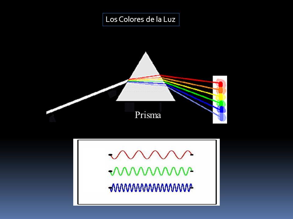 Prisma Los Colores de la Luz