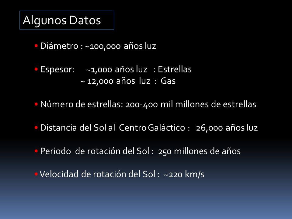 Diámetro : ~100,000 años luz Espesor: ~1,000 años luz : Estrellas ~ 12,000 años luz : Gas Número de estrellas: 200-400 mil millones de estrellas Dista