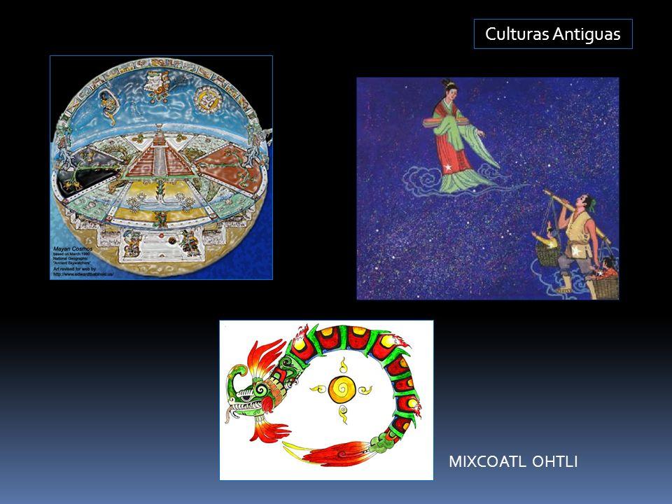 Cosmología Aristotélica Tierra esférica e inmóvil en el centro del Universo El cielo, con todos sus astros gira alrededor de ella Diferencia entre composición de los cuerpos terrestres y de los cuerpos celestes La esfera de estrellas, en la que estas se encontraban fijas era la frontera del Universo