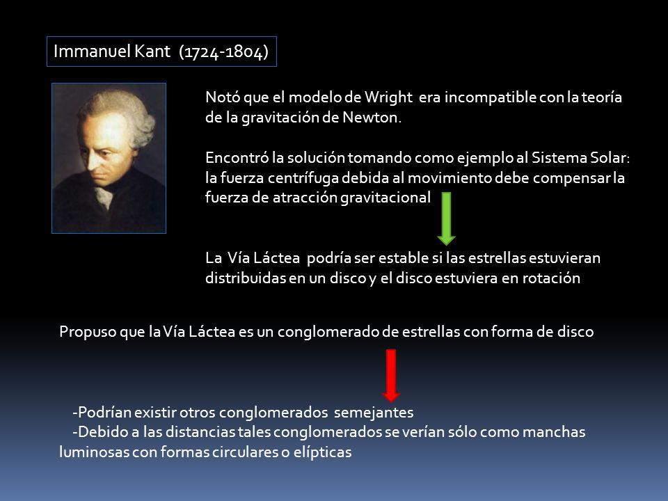 Immanuel Kant (1724-1804) Propuso que la Vía Láctea es un conglomerado de estrellas con forma de disco -Podrían existir otros conglomerados semejantes