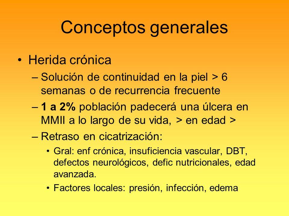 ULCERAS VASCULARES Diagnóstico diferencial ( A o V ) No tratamiento único ni definitivo Corrección de patología de base