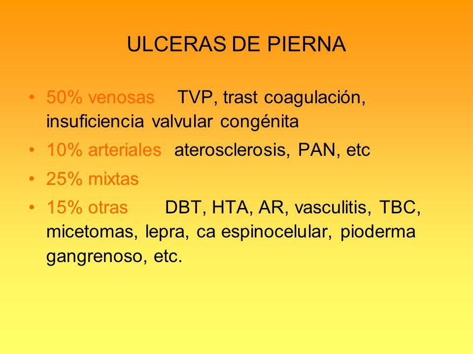 Ulceras arteriales 25% de úlceras de MMII con IA Causas: aterosclerosis, tromboembolia, Factores de riesgo: TBQ, DBT, ancianos, arteriopatias.