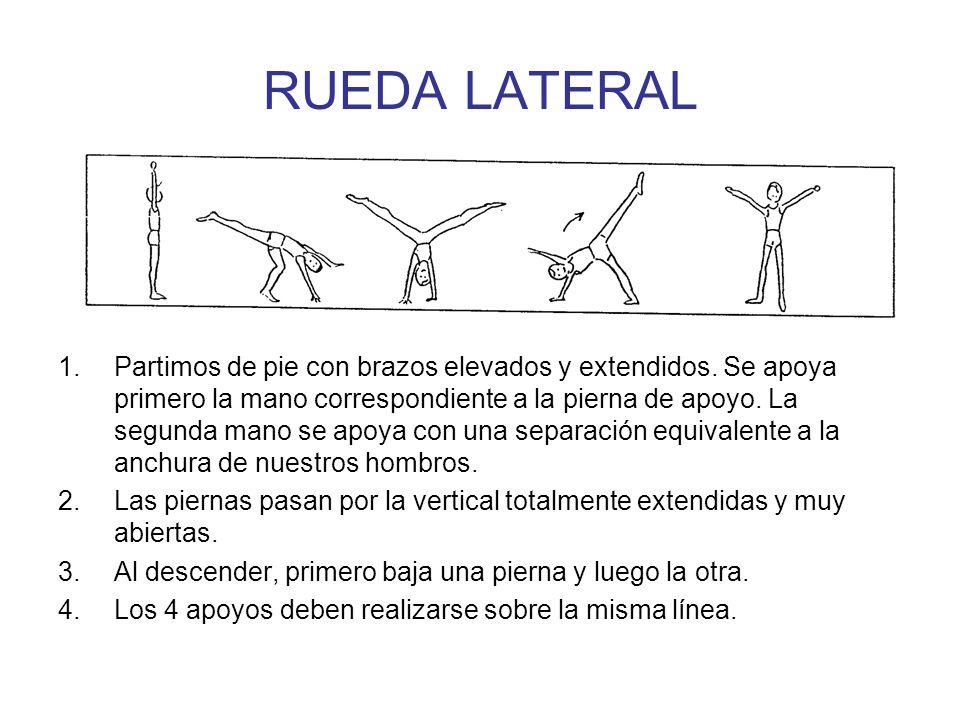 RUEDA LATERAL 1.Partimos de pie con brazos elevados y extendidos. Se apoya primero la mano correspondiente a la pierna de apoyo. La segunda mano se ap