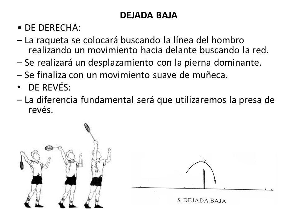 DEJADA BAJA DE DERECHA: – La raqueta se colocará buscando la línea del hombro realizando un movimiento hacia delante buscando la red. – Se realizará u
