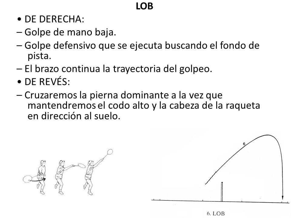 LOB DE DERECHA: – Golpe de mano baja. – Golpe defensivo que se ejecuta buscando el fondo de pista. – El brazo continua la trayectoria del golpeo. DE R
