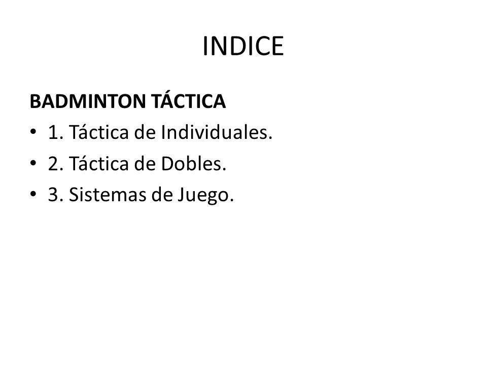 INDICE BADMINTON TÁCTICA 1. Táctica de Individuales. 2. Táctica de Dobles. 3. Sistemas de Juego.