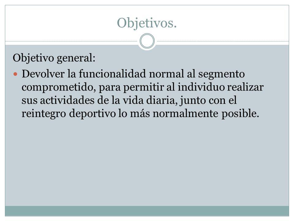 Objetivos. Objetivo general: Devolver la funcionalidad normal al segmento comprometido, para permitir al individuo realizar sus actividades de la vida
