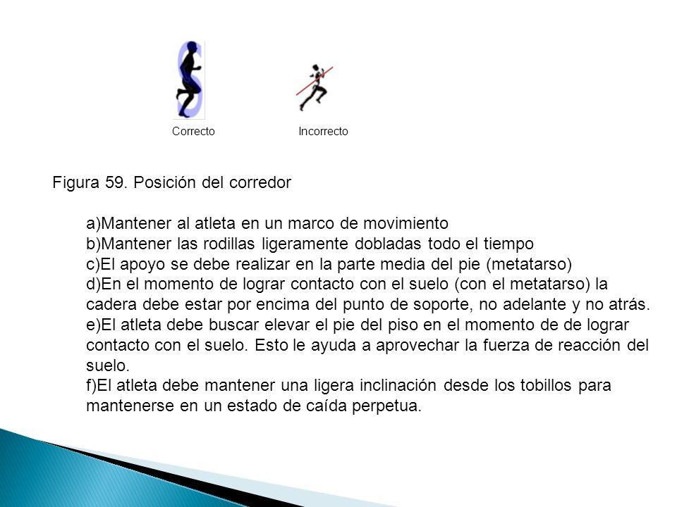 El correr de manera eficiente o económica depende de la utilización correcta de las fuerzas que afectan la carrera y al corredor.