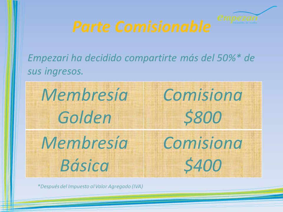 Parte Comisionable Empezari ha decidido compartirte más del 50%* de sus ingresos. Membresía Golden Comisiona $800 Membresía Básica Comisiona $400 *Des