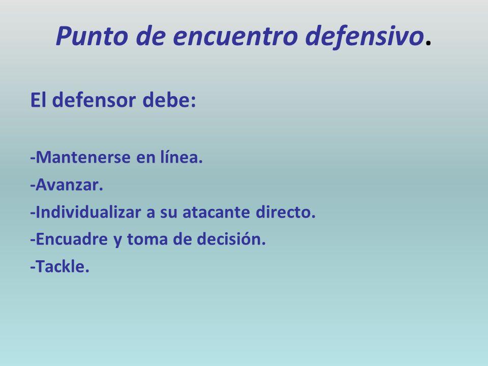 Punto de encuentro defensivo. El defensor debe: -Mantenerse en línea. -Avanzar. -Individualizar a su atacante directo. -Encuadre y toma de decisión. -