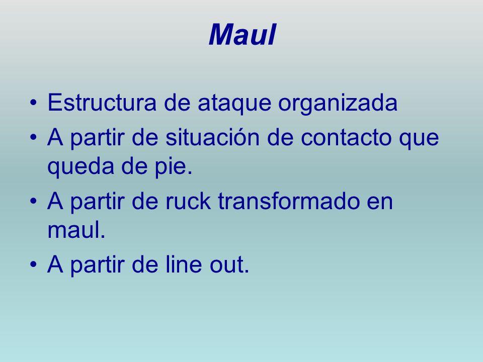 Maul Estructura de ataque organizada A partir de situación de contacto que queda de pie. A partir de ruck transformado en maul. A partir de line out.