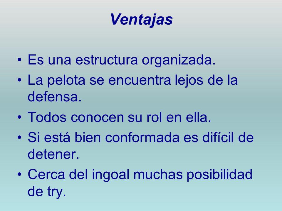 Ventajas Es una estructura organizada. La pelota se encuentra lejos de la defensa. Todos conocen su rol en ella. Si está bien conformada es difícil de
