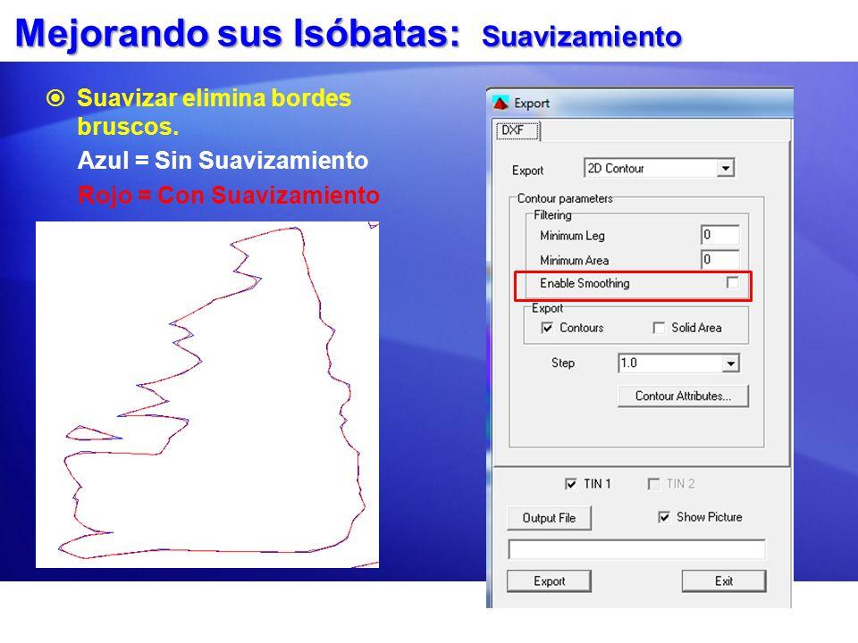 Mejorando sus Isóbatas: Pierna Mínima Pierna Mínima: Usado para ajustar la distancia mínima entre vértices a lo largo de la isóbata.