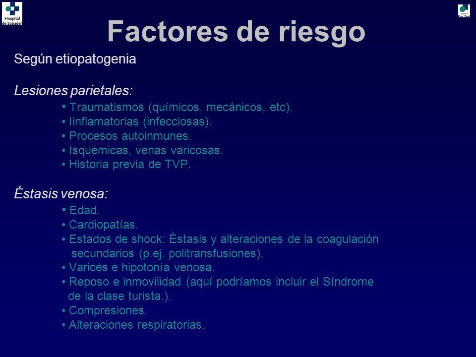 Según etiopatogenia Lesiones parietales: Traumatismos (químicos, mecánicos, etc).