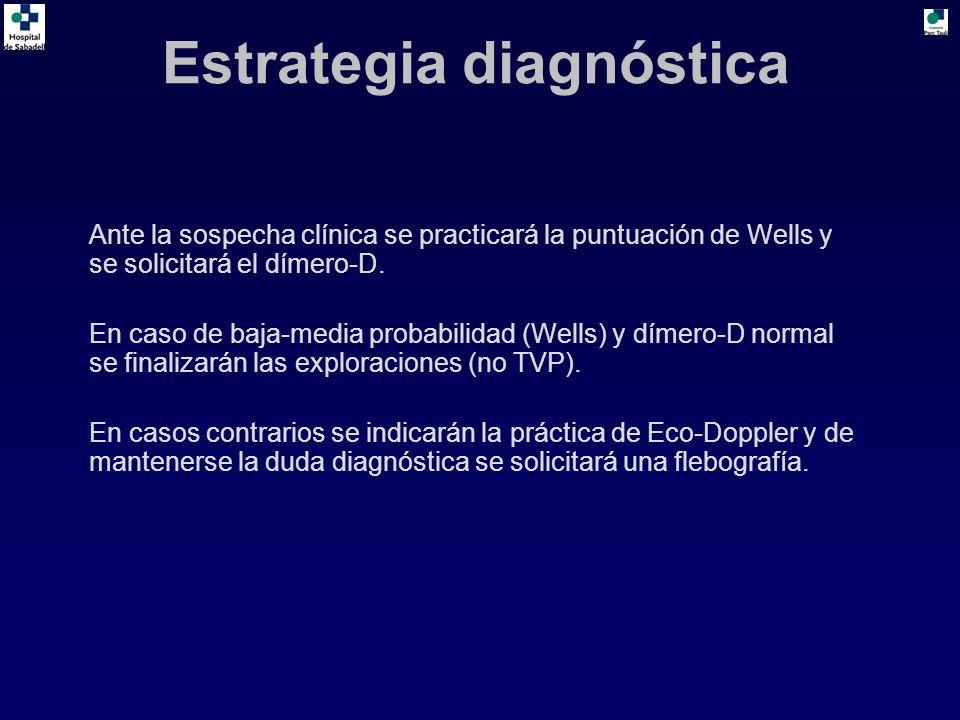 Ante la sospecha clínica se practicará la puntuación de Wells y se solicitará el dímero-D. En caso de baja-media probabilidad (Wells) y dímero-D norma