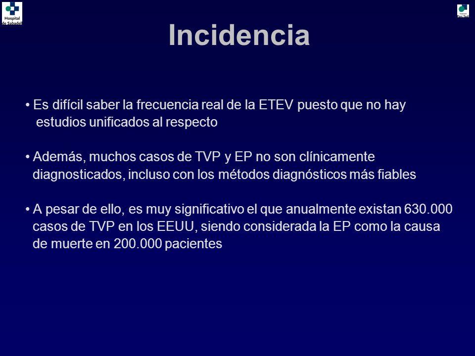 Incidencia Es difícil saber la frecuencia real de la ETEV puesto que no hay estudios unificados al respecto Además, muchos casos de TVP y EP no son cl