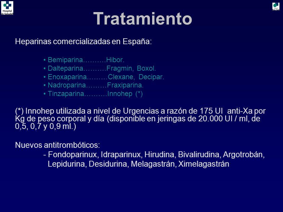 Heparinas comercializadas en España: Bemiparina……….Hibor. Dalteparina……….Fragmin, Boxol. Enoxaparina………Clexane, Decipar. Nadroparina………Fraxiparina. Ti