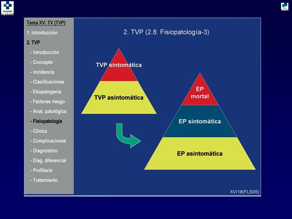 5.- Antiagregantes plaquetarios: Pueden estar indicados cuando no pueden utilizarse los anticoagulantes, y con una eficacia más que dudosa 6.- Tratamiento quirúrgico.
