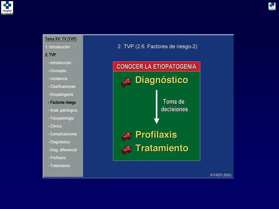 Factores de riesgo Adquiridos Generales: Edad, obesidad, inmovilidad, ETEV previa, embarazo, puerperio, anticonceptivos orales, estrógenos.