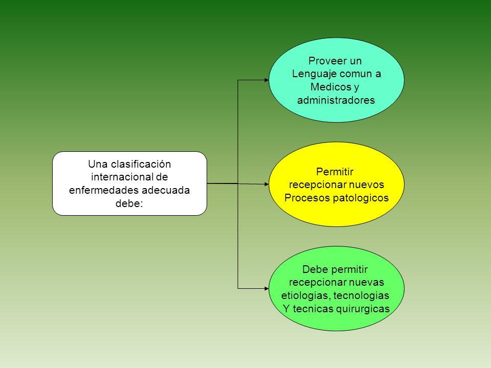 Una clasificación internacional de enfermedades adecuada debe: Proveer un Lenguaje comun a Medicos y administradores Permitir recepcionar nuevos Proce