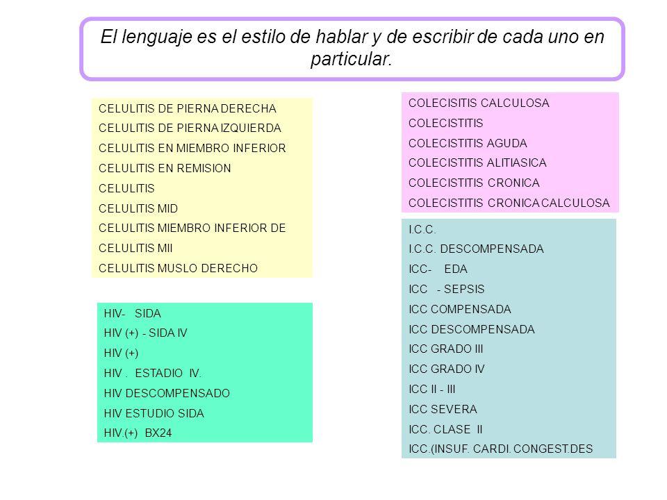 Enfermedades de la boca y de los dientes Enfermedades de la boca y de los dientes (K00-K14) Enfermedades del esófago, estómago y duodenoEnfermedades del esófago, estómago y duodeno (K20-K31) Enfermedades del apéndiceEnfermedades del apéndice (K35-K38) Hernias Hernias (K40-K46) Enteritis y colitis Enteritis y colitis (K50-K55) Otras enfermedades intestinalesOtras enfermedades intestinales (K55-K63) Enfermedades del peritoneo Enfermedades del peritoneo (K65-K67) Enfermedades hepáticasEnfermedades hepáticas (K70-77) Enfermedades de la vesícula biliar, conductos biliares y páncreas Enfermedades de la vesícula biliar, conductos biliares y páncreas (K80-87) Otras enfermedades del tracto digestivoOtras enfermedades del tracto digestivo (K90-K99) Enfermedades del sistema digestivo
