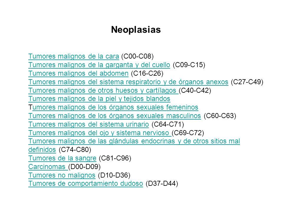 Tumores malignos de la caraTumores malignos de la cara (C00-C08) Tumores malignos de la garganta y del cuelloTumores malignos de la garganta y del cue