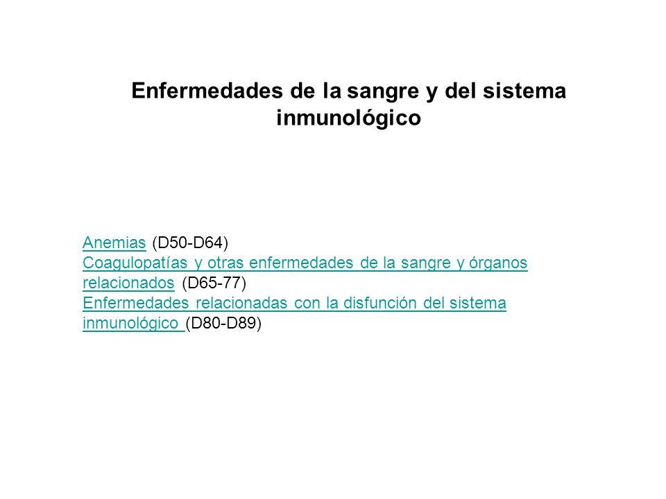 AnemiasAnemias (D50-D64) Coagulopatías y otras enfermedades de la sangre y órganos relacionadosCoagulopatías y otras enfermedades de la sangre y órgan
