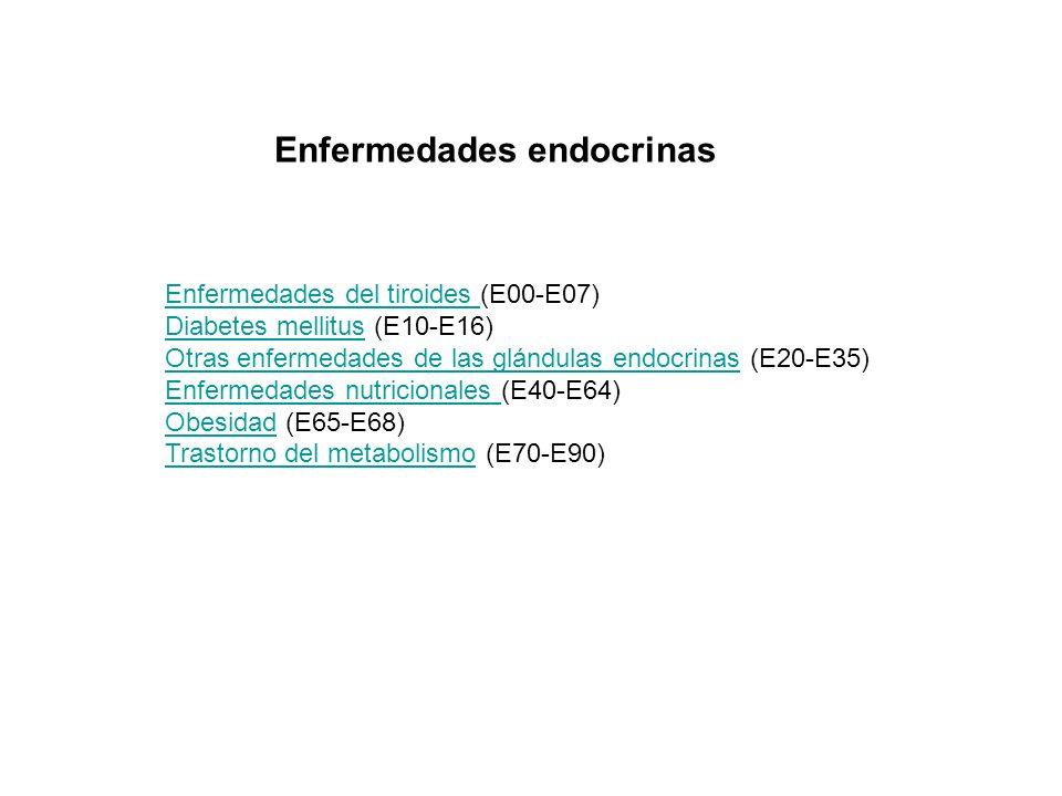 Enfermedades del tiroides Enfermedades del tiroides (E00-E07) Diabetes mellitusDiabetes mellitus (E10-E16) Otras enfermedades de las glándulas endocri