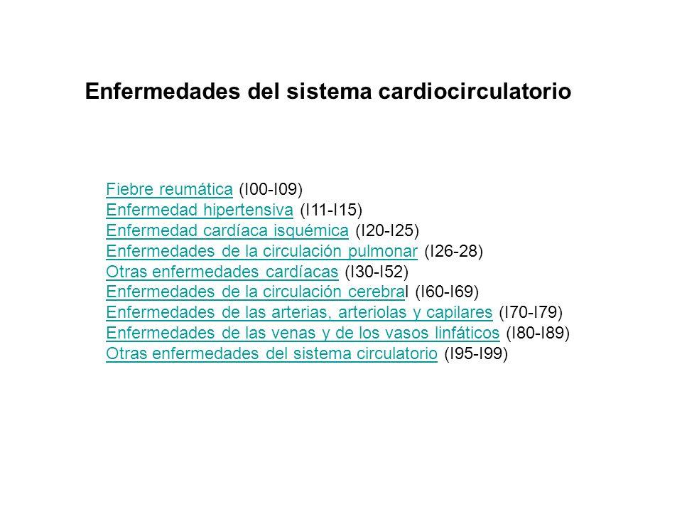 Fiebre reumáticaFiebre reumática (I00-I09) Enfermedad hipertensivaEnfermedad hipertensiva (I11-I15) Enfermedad cardíaca isquémicaEnfermedad cardíaca i