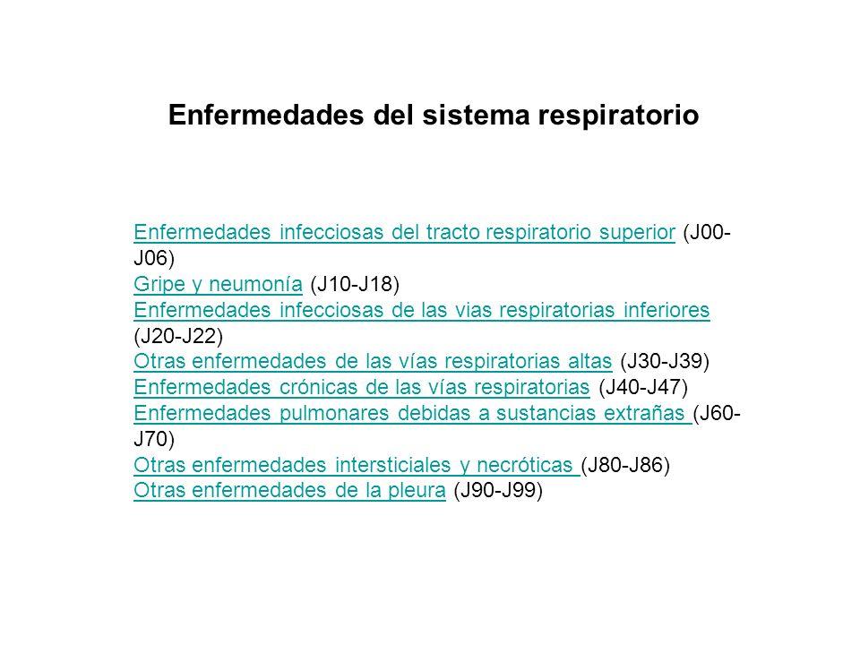 Enfermedades infecciosas del tracto respiratorio superiorEnfermedades infecciosas del tracto respiratorio superior (J00- J06) Gripe y neumoníaGripe y